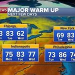 Fire danger in Southwest as summer warmth on the way for Northeast