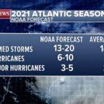 Hurricane names released as 2021 season begins
